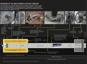330mm_chemrocket_diagramNEWFINALFINAL
