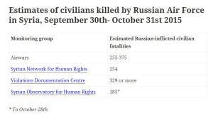 Russian_ottobre